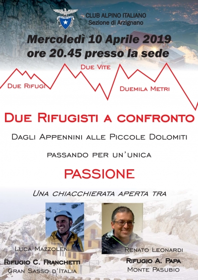 Due rifugisti a confronto